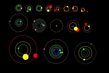 d view of the orbital position of the planets in systems with multiple transiting planets discovered by NASA's Kepler mission, and announced on Jan. 26, 2012.