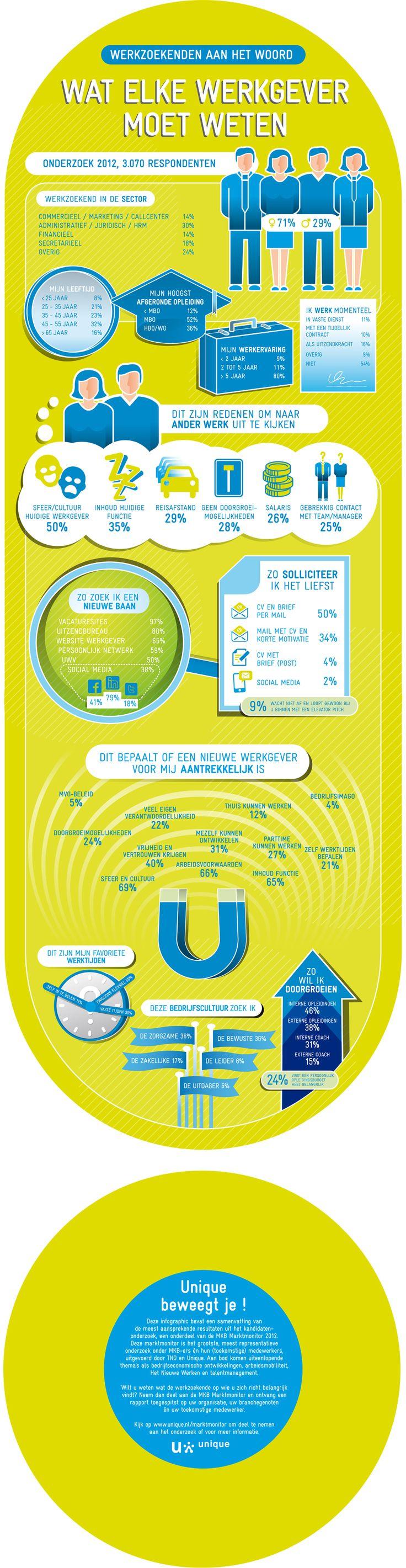 69 % van de werknemers stelt dat de bedrijfscultuur het meest belangrijk is bij een aantrekkelijke werkgever!