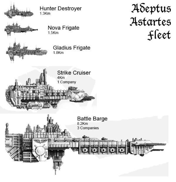 23 best images about Battlefleet Gothic on Pinterest | Human ...