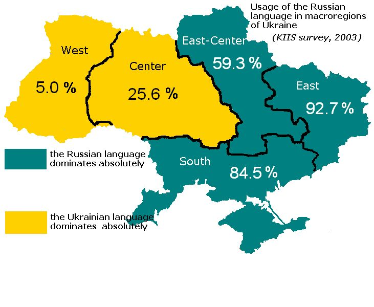 Wikipedia Russian Language Top Home 57
