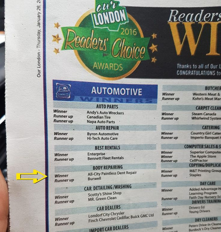 voted best in london ontario for auto body repair