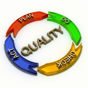 102 best quality management powerpoint templates images on the process of quality improvement in an organization is in a close bond with improving of toneelgroepblik Images