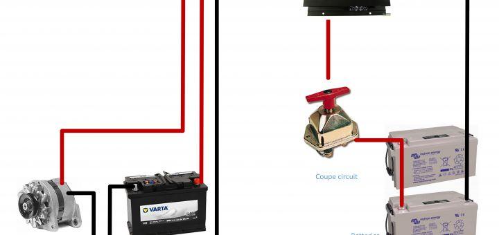 schema electrique fourgon aménagé amenagement vehicule Pinterest