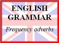 www.saberespractico.com Adverbios de frecuencia en inglés: ¿Cuáles son? ¿Dónde se colocan?
