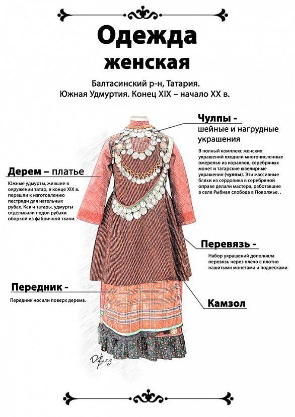 Инфографика-удмурты