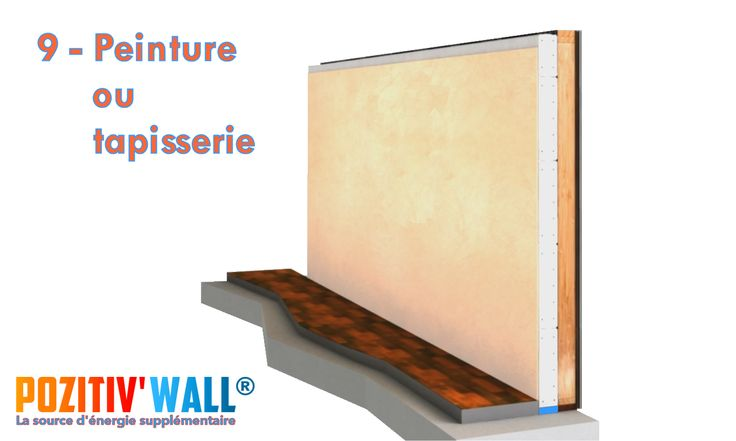 4 - Chaque dalle du POZITIV\u0027 WALL® est associée à l\u0027ossature bois - mur porteur en brique