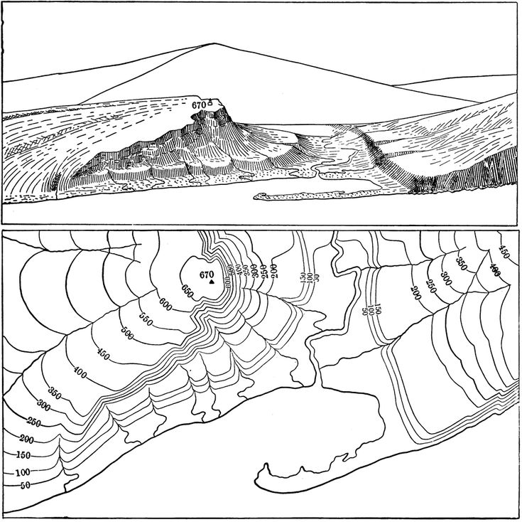 17 Best Images About Earth Science On Pinterest Contour