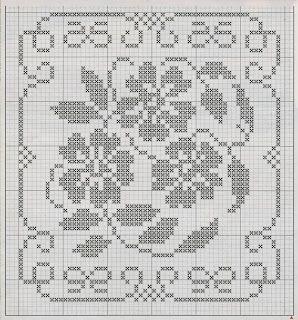Kadın Mesleği: fileto için Diyagramları: çiçek desenli Yastık fileto