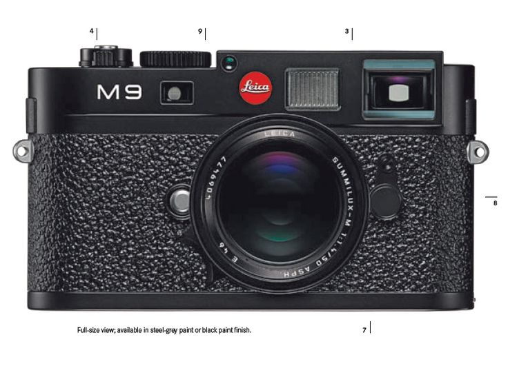 If I had lots of money and spending a dozen thousand dollars (although the body itself is not much) doesn't mean anything, I would get Leica M9...
