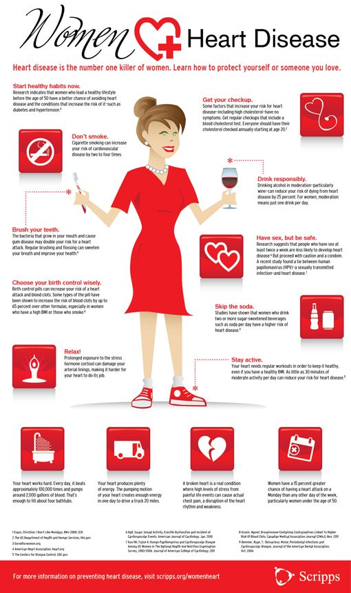 Heart disease is the #1 killer of women. Learn how to protect yourself.