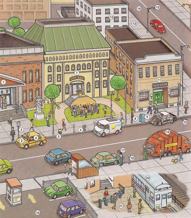 Картинки с улицей города для английского простая