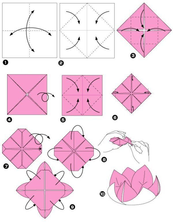origami-facile-fleur-pliage-lotus