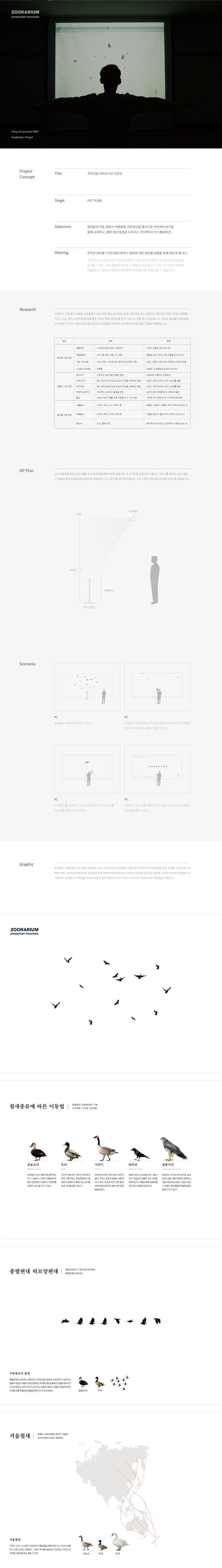 Yoon won suk, Lee jung woo | ZOORARIUM | Digital Media Design project Class 2017 | Major in Digital Media Design │#hicoda│hicoda.hongik.ac.kr