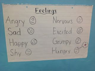Using visual aids for language learning - great for ELLs!