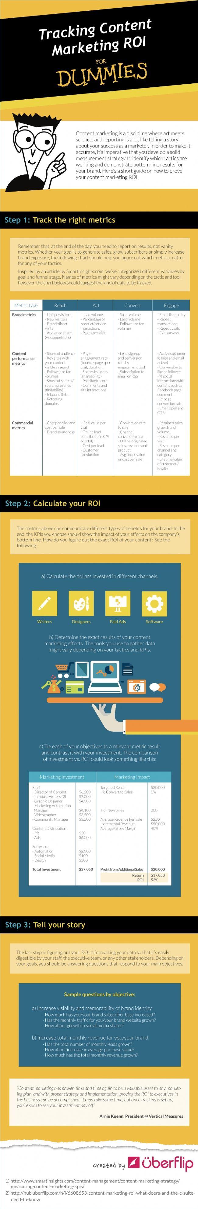 Un po' di consigli sulla misurazione del successo delle attività di Web Marketing.