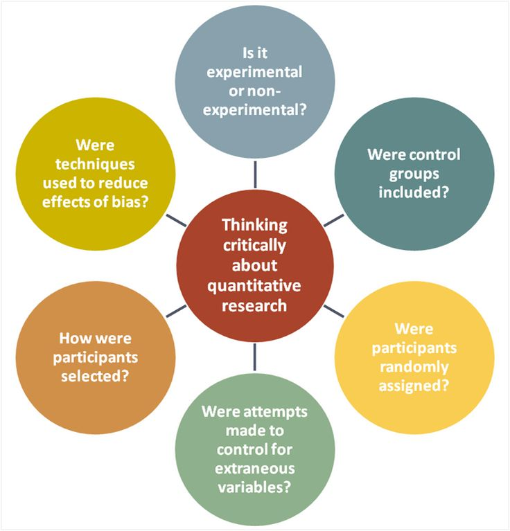 psychology research proposal examples