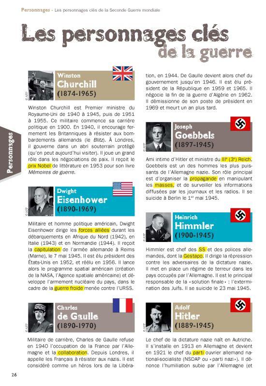 Fiche exposés : Les personnages clés de la guerre