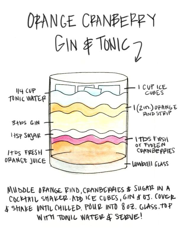 how to make a gin and tonic better