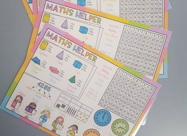 Love this resource from @miss.gortons.class. Such a great tool for students to refer to. I have placed these next to their name plates on their desks.  #missgortonsclass #mathshelper #classroomtheme #classroomsetup #classroomorganisation #inspiredbyteachers #inspiringteachers #backtoschool #rainbowtheme #schoolholidays #aussieteacher #aussieteachers #aussieteachersofinstagram #aussieteachertribe #teacher #teachers #teaching #teachersofinstagram #teachersteaching #teachersfollowteachers…
