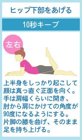 【必見!!】1日たった3分でヒップアップする6つの方法 - NAVER まとめ