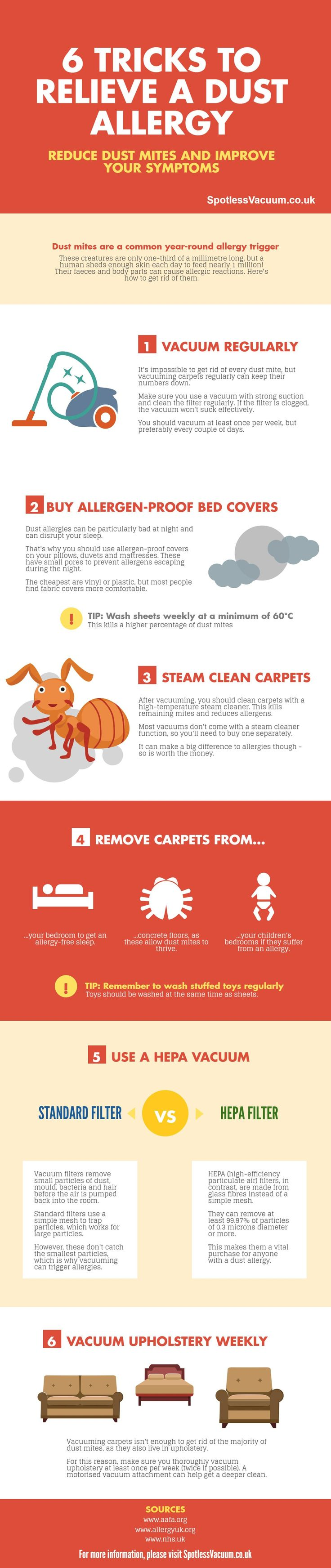 Infographic explaining how to relieve a dust mite allergy #allergies #allergy #dust #bugs