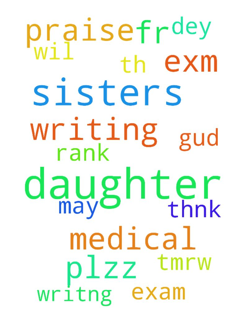 Praise the lord... my sisters daughter is writing medical - Praise the lord... my sisters daughter is writing medical exam on 7th may plzz pray fr her that god wil help her in the exm and get gud rank so plzz pray fr my daughter n my sisters daughter as dey both r writng exm tmrw.. thnk u  Posted at: https://prayerrequest.com/t/Eza #pray #prayer #request #prayerrequest