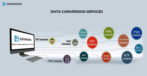 Using leading-edge technologies and experienced professionals, we convert your unstructured data into a variety of useful digital formats.  More clarifications send mail inquiry to sales@outsourcedataworks.com    Also visit: http://www.outsourcedataworks.com/data-conversion.html