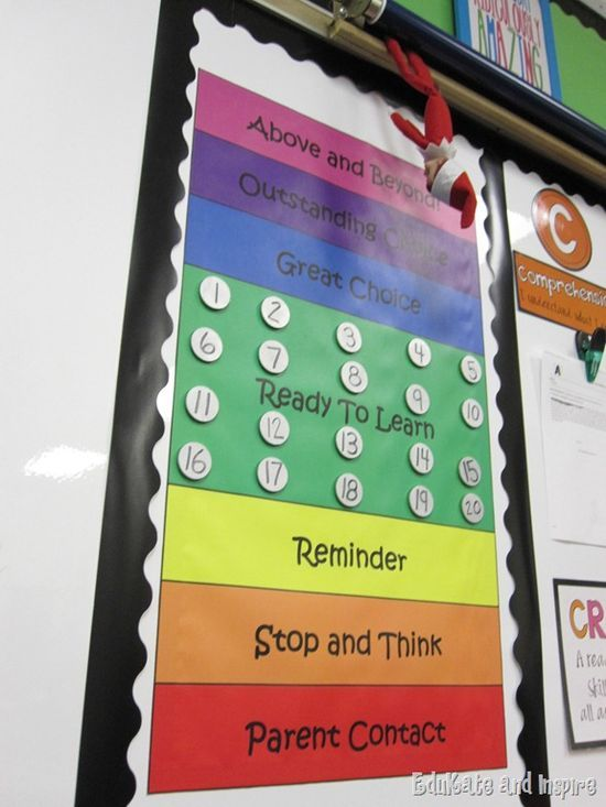Classroom Behavior Chart Idea...diff way using magnets instead of clips