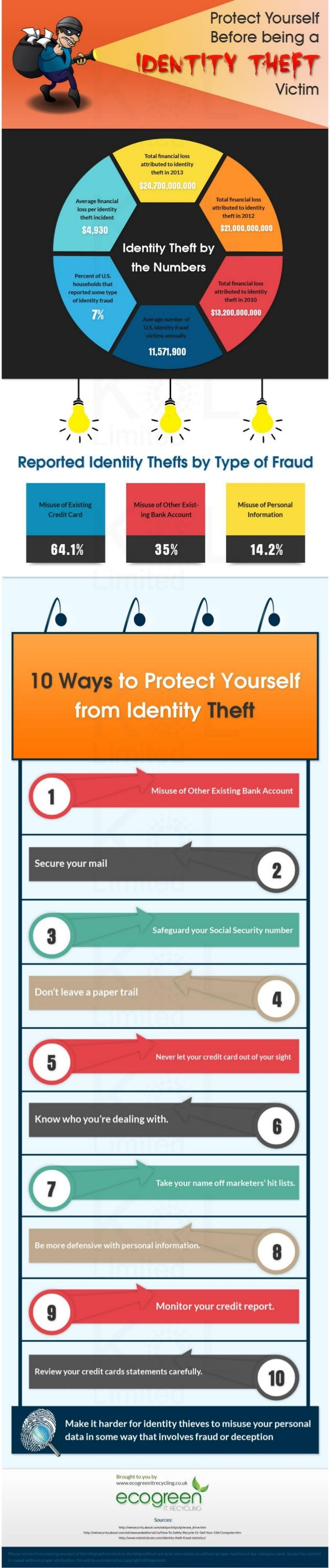 best ideas about identity theft protection protect yourself before being a identity theft victim tech cybersecurity