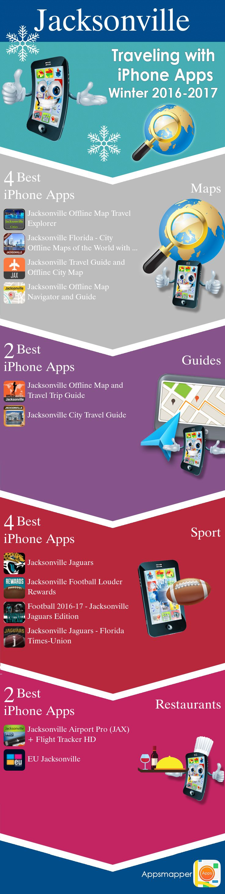 Jacksonville iPhone apps: Travel Guides, Maps, Transportation, Biking, Museums, Parking, Sport and apps for Students.