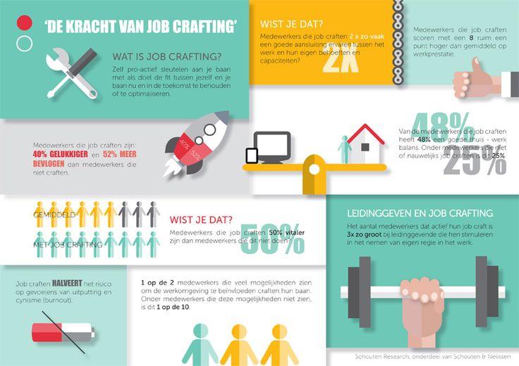 Citaten Scribbr Pro : Beste afbeeldingen van jobcrafting aanhaalbare citaten