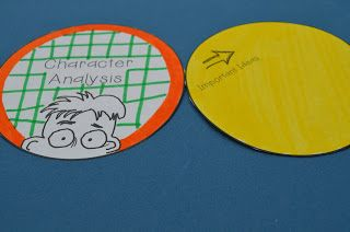 Character Analysis through interactive reading journal.
