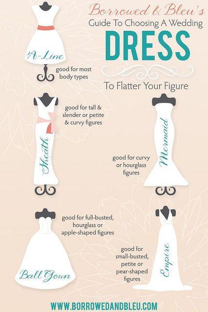 Best dress for body type