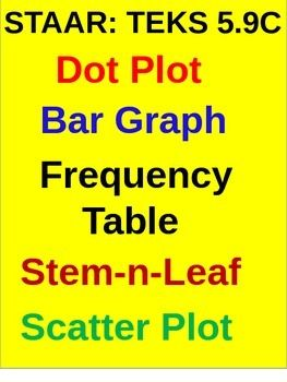 Students will practice and solve problems using data from a frequency table, dot plot, stem-and-leaf, bar graph, and scatter plot. (50 worksheets)