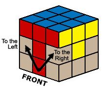 How to solve a rubik's cube...I used to know how to do this!