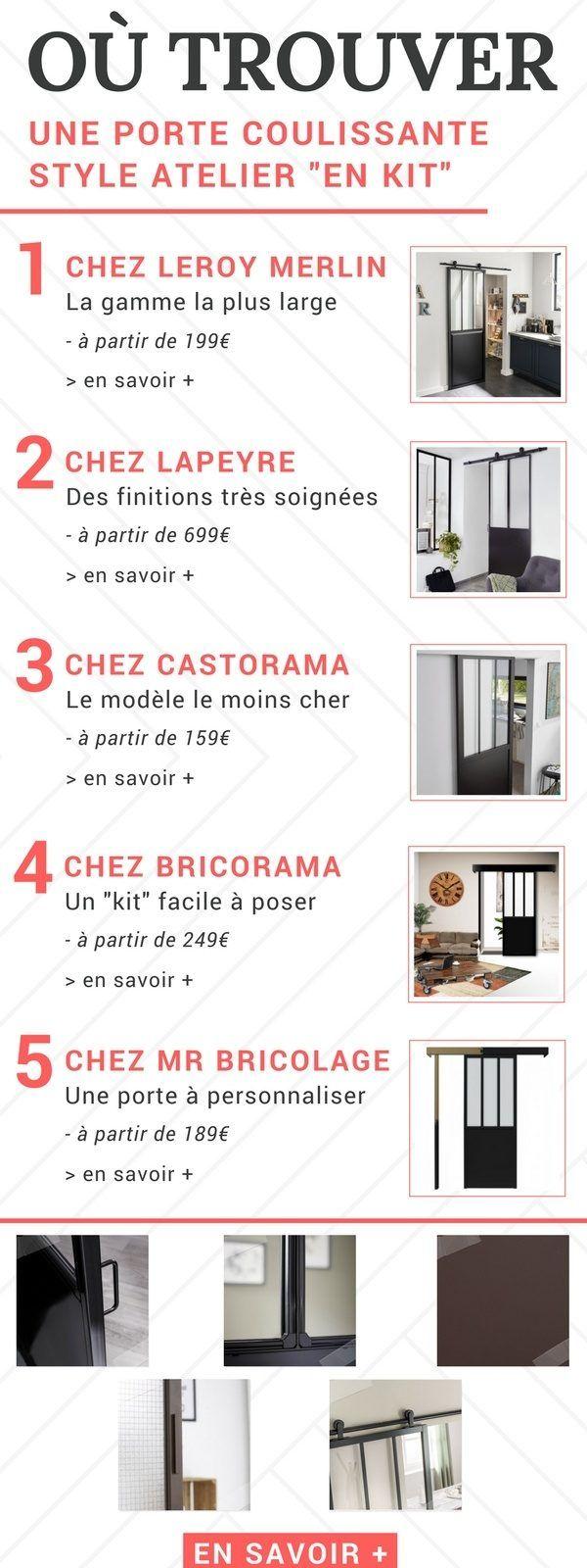 Où Trouver Une Porte Coulissante Atelier Style Verrière ? http://www.homelisty.com/porte-coulissante-atelier-verriere/