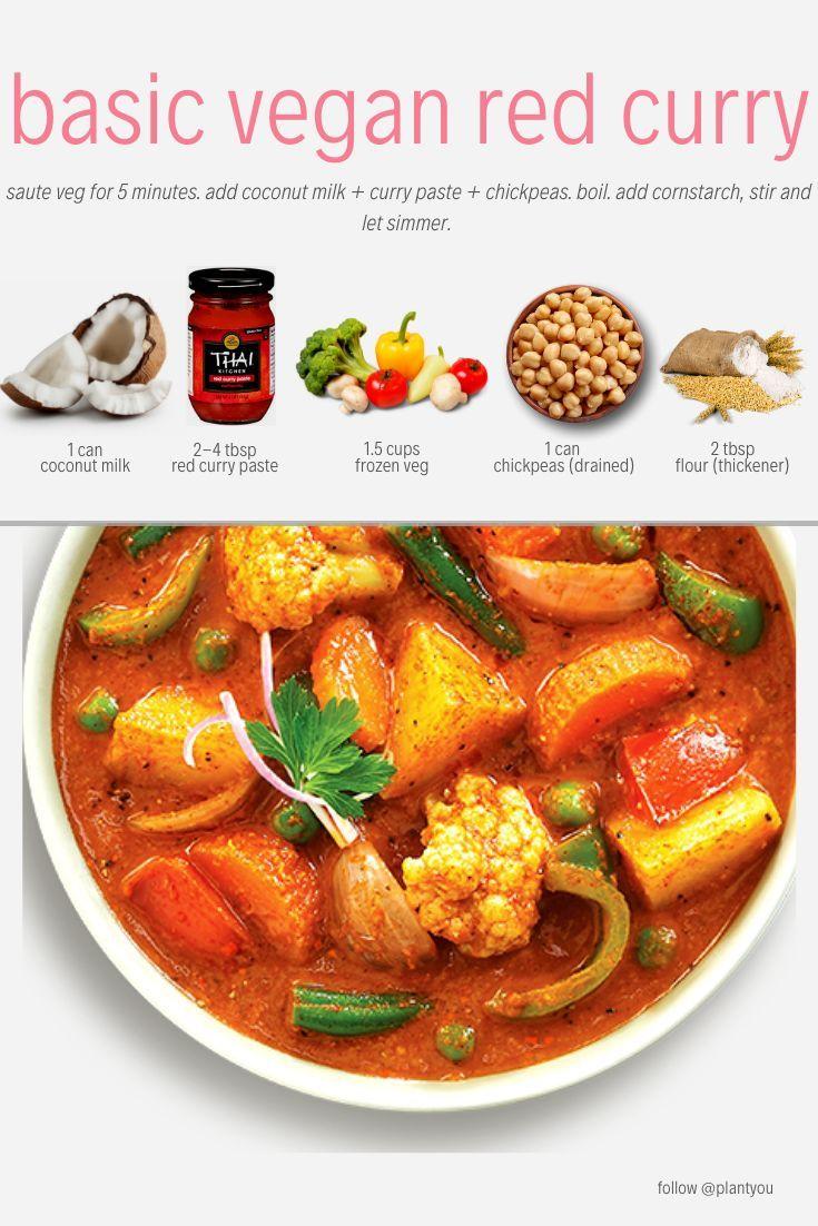 Plant Ahead Meal Prep Program In 2020 Vegan Meal Plans Vegan Recipes Plant Based Vegan Dinners