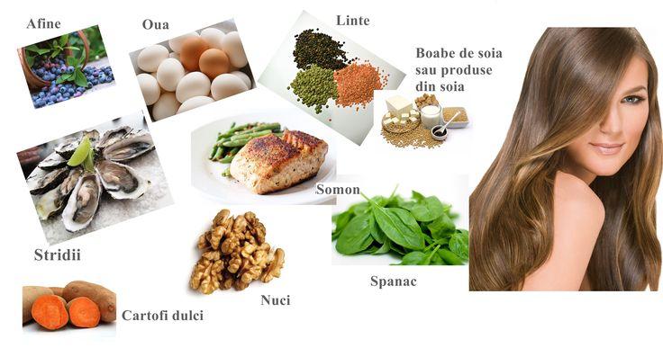Îngrijirea părului începe din interior! Asigură-te că îi oferi părului tău toate substanţele de care are nevoie pentru a creşte lung şi sănătos, consultând lista noastră de alimente care stimulează creşterea părului.