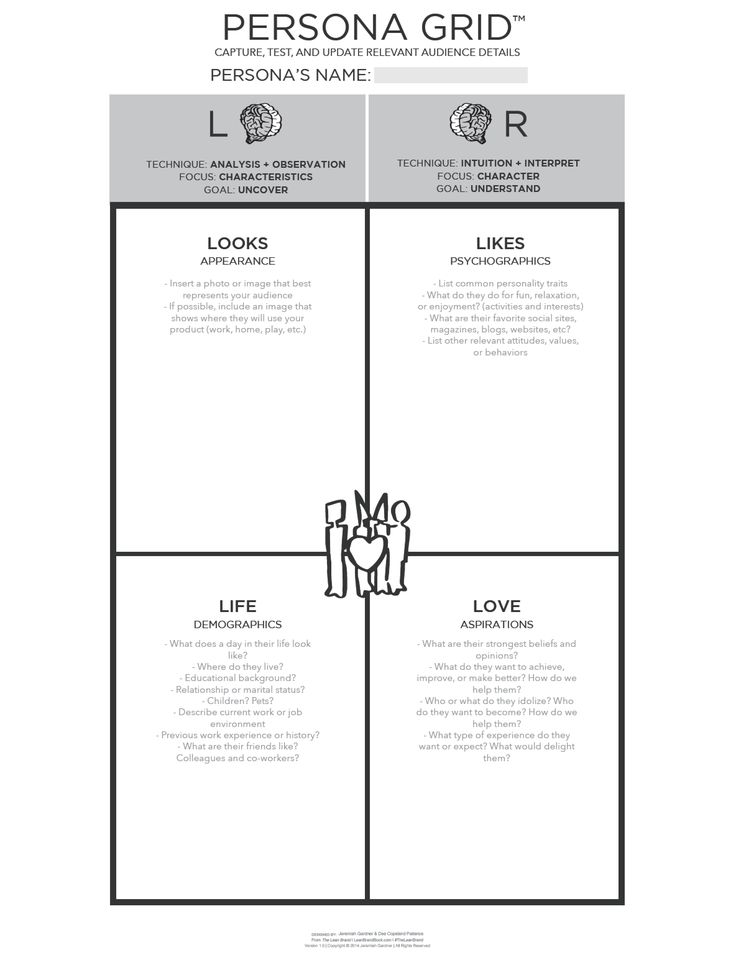 PERSONA GRID: a simple, quick way to start to summarize the information you are learning about the audience you're addressing.  http://leanbrandbook.com/stack/