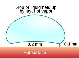 Leidenfrost effect - Wikipedia, the free encyclopedia