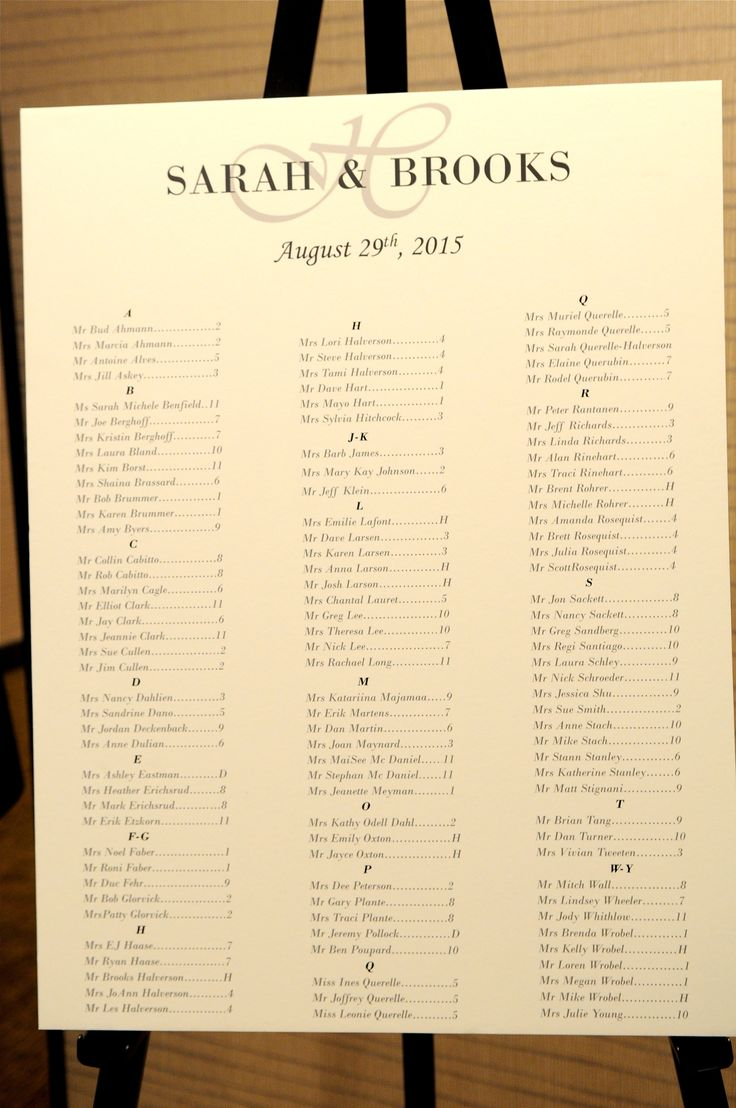 Sarah & Brooks wedding 08-29-2015: Seating chart (alphabetic order to help guest find their table)