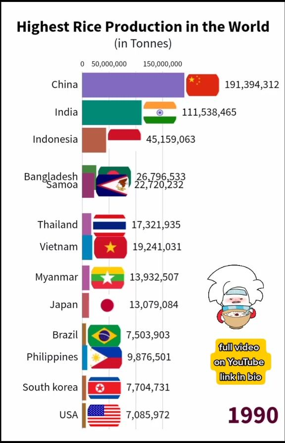 Pin By Akkytalk On World Top World Japan Philippines