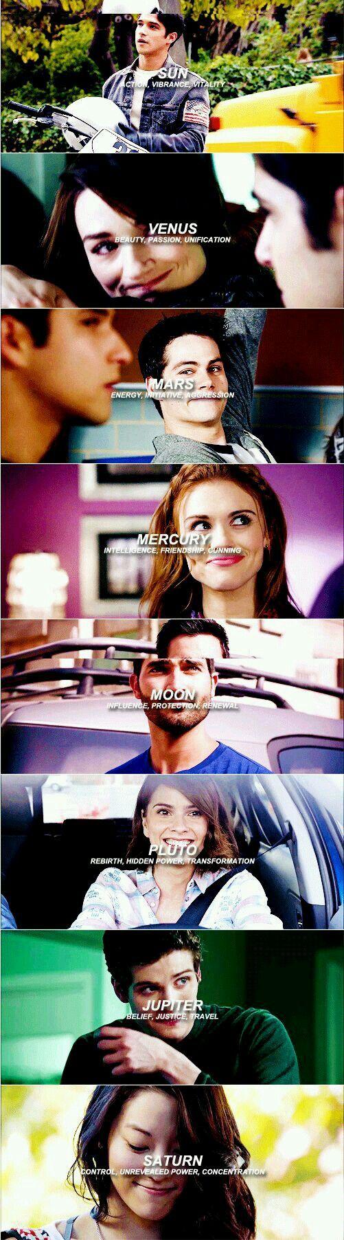 Scott, Allison, Stiles, Lydia, Derek, Isaac, Malia, Kira