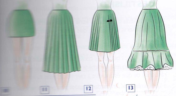 Descubrir el lenguaje de las prendas permite a las personas elegir aquellas que mas les favorecen y adecuarlas a su gusto y estilo perso...