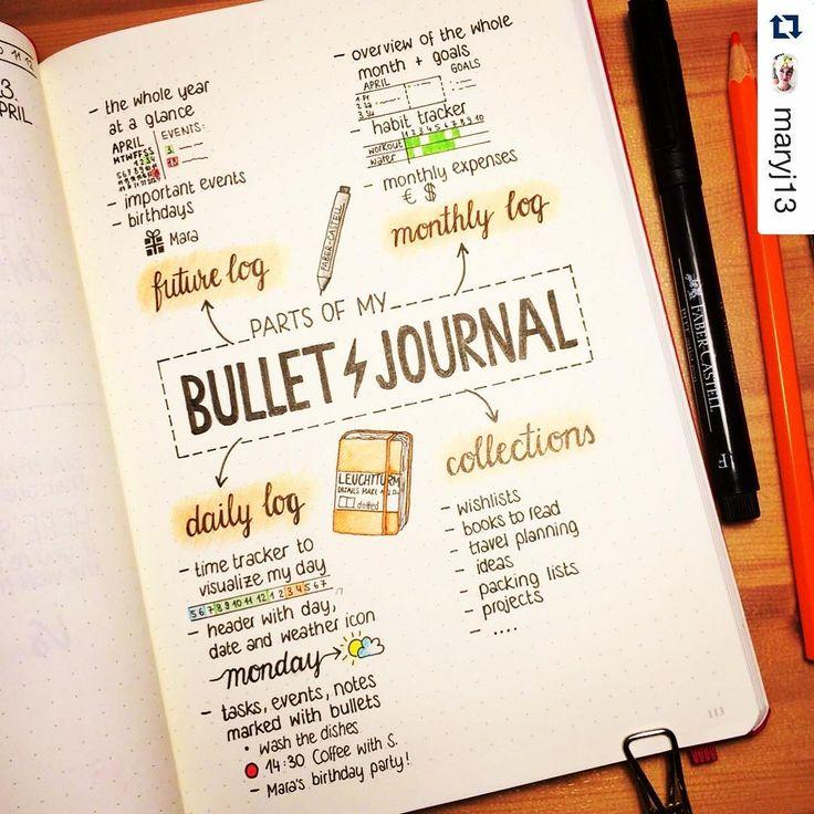 Mode d'emploi du bullet journal illustré
