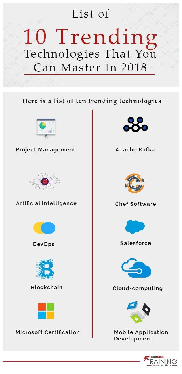 List Of 10 Trending Technologies That You Can Master In 2018 Infographic E Learning Infographics Technology Trends Technology Projects Technology