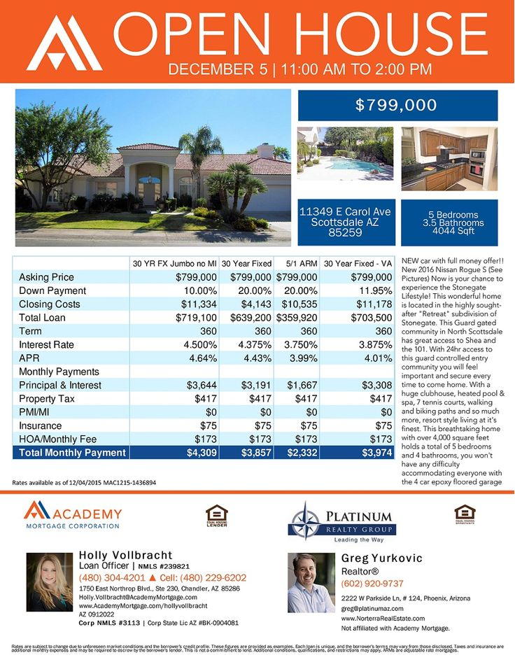 Open House Flyer with Rate Information Open House Sample Flyers - open house flyer
