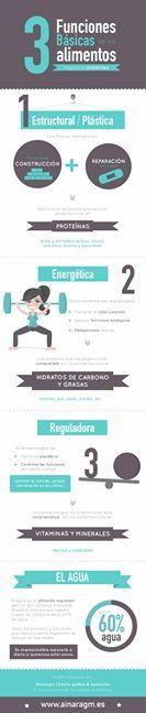 SI querés saber más sobre alimentación deportiva, no podés perderte nuestro nuevo post! Cómo comer antes de entrenar! http://blog.bosslanus.com.ar/alimentacion-saludable-pre-entrenamiento/