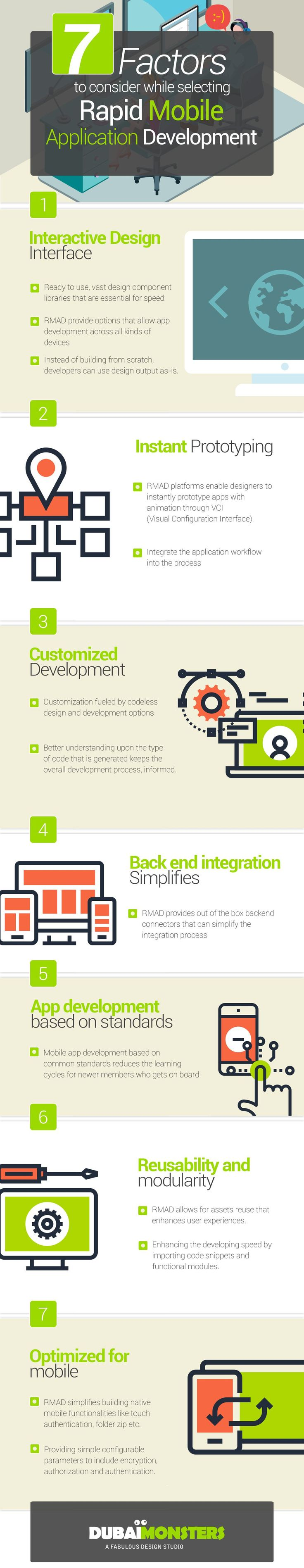 7 Factors to Consider while Selecting Rapid Mobile Application Development #Infographic #Apps #Business