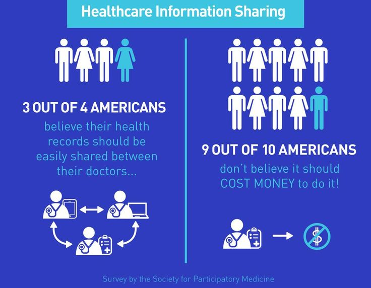 10 best Health Information Privacy images on Pinterest - health communication specialist sample resume